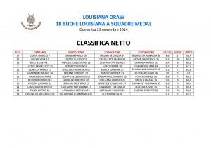 LOUISIANA DRAW class