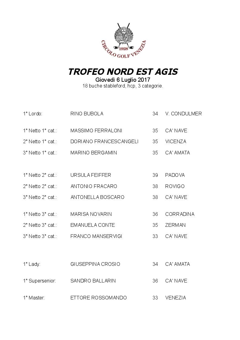 TROFEO NORD EST AGIS 2017